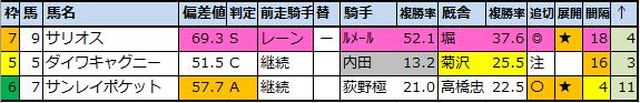 f:id:onix-oniku:20211007170857p:plain