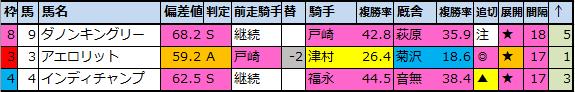 f:id:onix-oniku:20211007171339p:plain