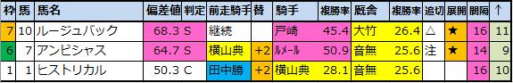 f:id:onix-oniku:20211007171500p:plain