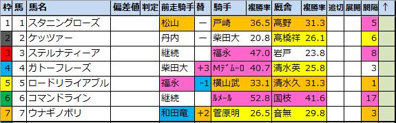f:id:onix-oniku:20211008105315p:plain