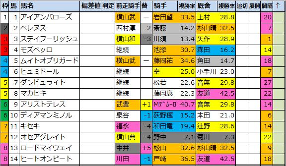 f:id:onix-oniku:20211008105921p:plain