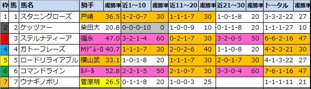 f:id:onix-oniku:20211008155756p:plain