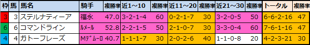 f:id:onix-oniku:20211008155827p:plain