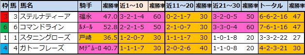 f:id:onix-oniku:20211008155917p:plain