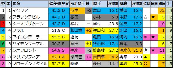 f:id:onix-oniku:20211008174355p:plain