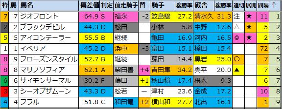f:id:onix-oniku:20211008174728p:plain