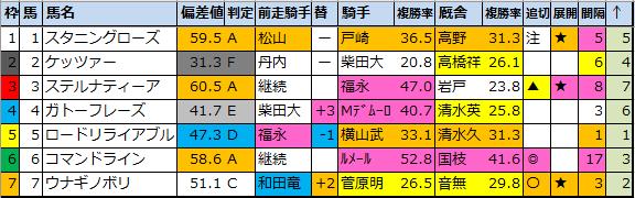 f:id:onix-oniku:20211008180252p:plain