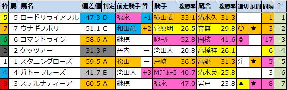 f:id:onix-oniku:20211008181057p:plain