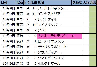 f:id:onix-oniku:20211008192156p:plain