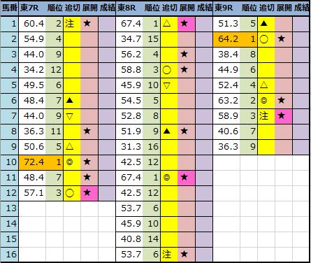 f:id:onix-oniku:20211008192423p:plain
