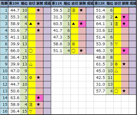 f:id:onix-oniku:20211008192505p:plain