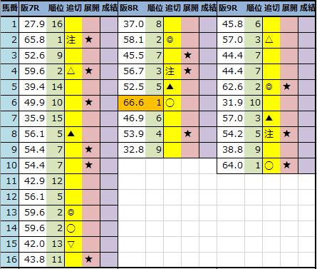 f:id:onix-oniku:20211008192547p:plain
