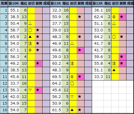 f:id:onix-oniku:20211008192622p:plain