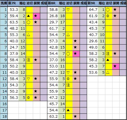 f:id:onix-oniku:20211008192707p:plain