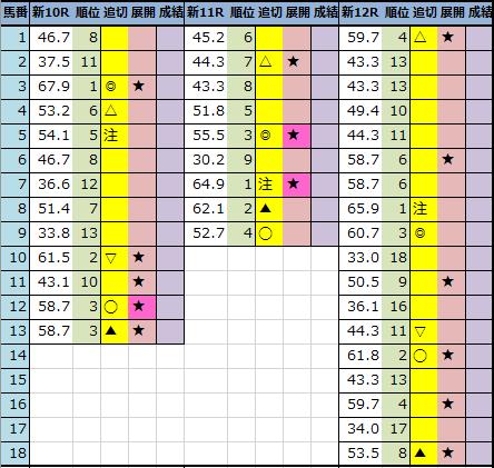 f:id:onix-oniku:20211008192747p:plain