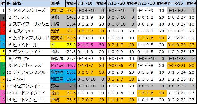 f:id:onix-oniku:20211009102406p:plain
