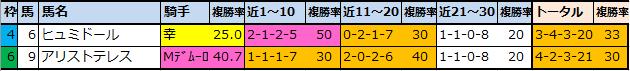 f:id:onix-oniku:20211009102500p:plain