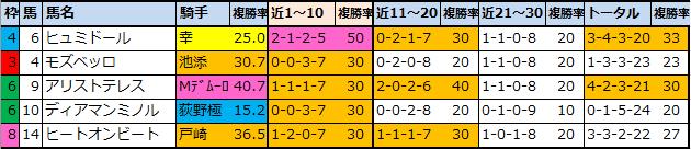 f:id:onix-oniku:20211009102523p:plain