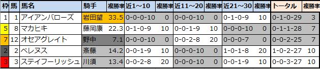f:id:onix-oniku:20211009102552p:plain