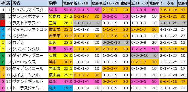 f:id:onix-oniku:20211009111204p:plain