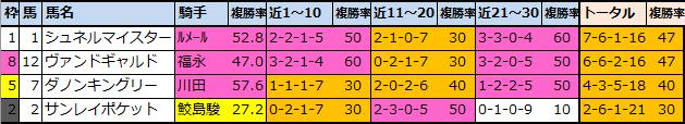 f:id:onix-oniku:20211009111248p:plain