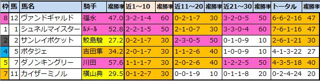 f:id:onix-oniku:20211009111320p:plain