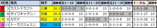 f:id:onix-oniku:20211009111357p:plain