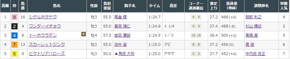 f:id:onix-oniku:20211009143215p:plain