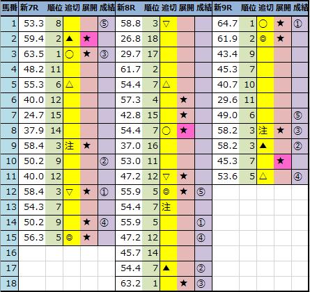 f:id:onix-oniku:20211009143429p:plain