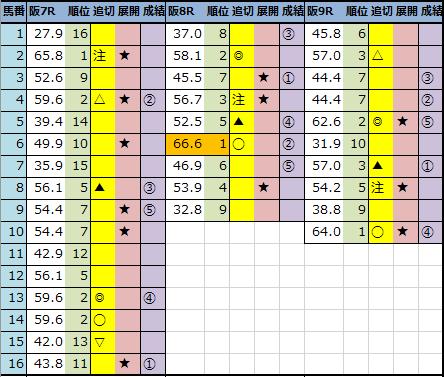f:id:onix-oniku:20211009143851p:plain