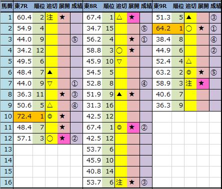 f:id:onix-oniku:20211009144917p:plain