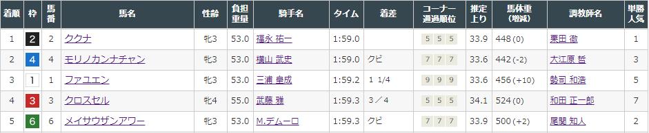 f:id:onix-oniku:20211009145307p:plain