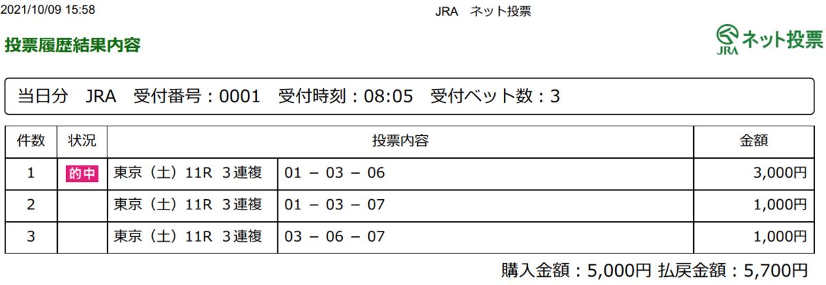 f:id:onix-oniku:20211009161145p:plain