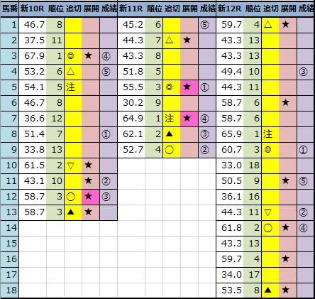 f:id:onix-oniku:20211009161949p:plain