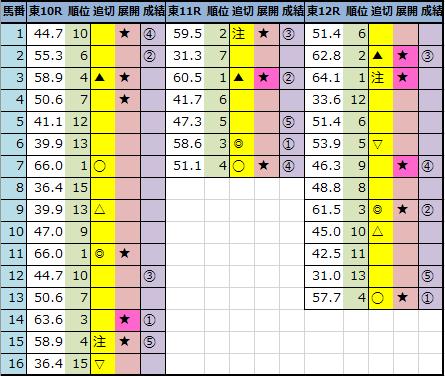 f:id:onix-oniku:20211009163605p:plain