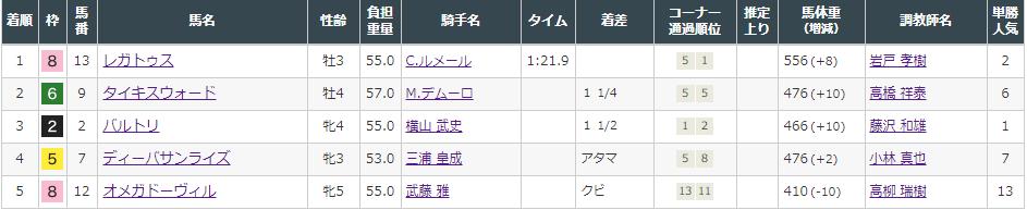 f:id:onix-oniku:20211009163727p:plain