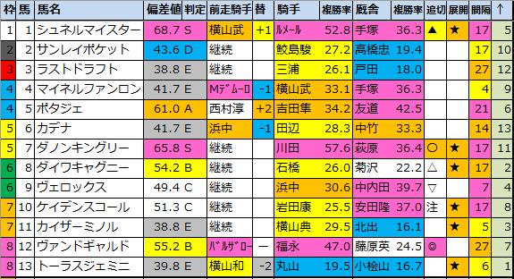 f:id:onix-oniku:20211009184436p:plain