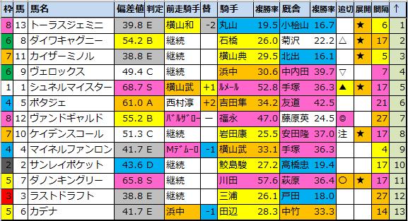 f:id:onix-oniku:20211009185232p:plain
