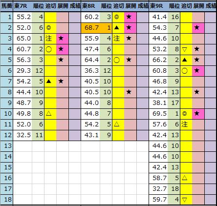 f:id:onix-oniku:20211009202003p:plain