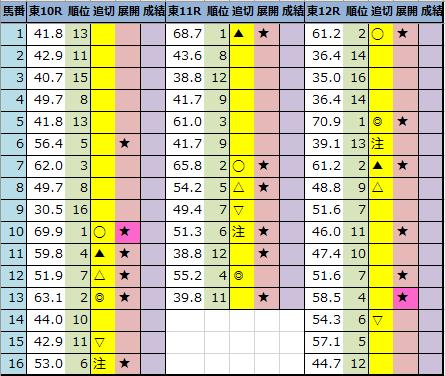 f:id:onix-oniku:20211009202037p:plain