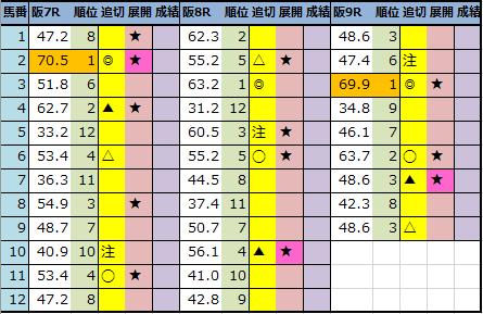f:id:onix-oniku:20211009202116p:plain