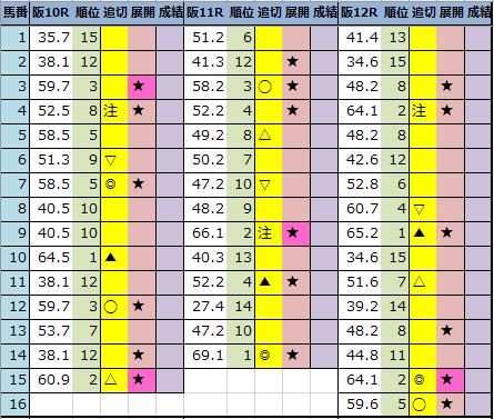 f:id:onix-oniku:20211009202149p:plain