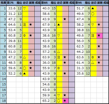 f:id:onix-oniku:20211009202224p:plain