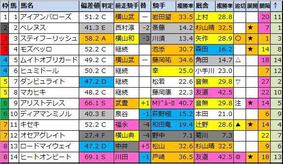f:id:onix-oniku:20211010060630p:plain