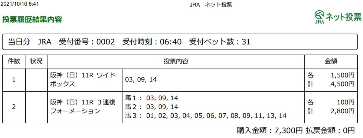 f:id:onix-oniku:20211010064202p:plain