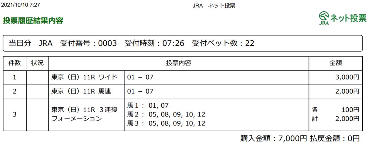 f:id:onix-oniku:20211010072822p:plain