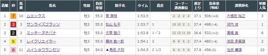 f:id:onix-oniku:20211010141542p:plain