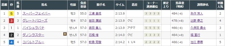 f:id:onix-oniku:20211010142110p:plain