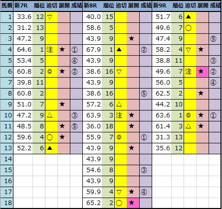 f:id:onix-oniku:20211010142419p:plain