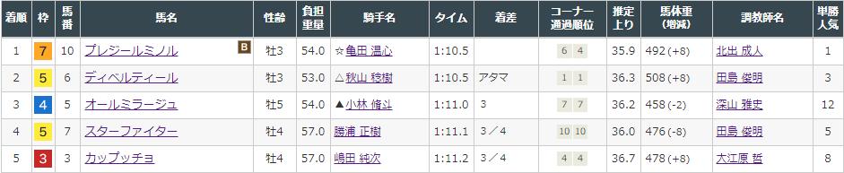 f:id:onix-oniku:20211010142854p:plain
